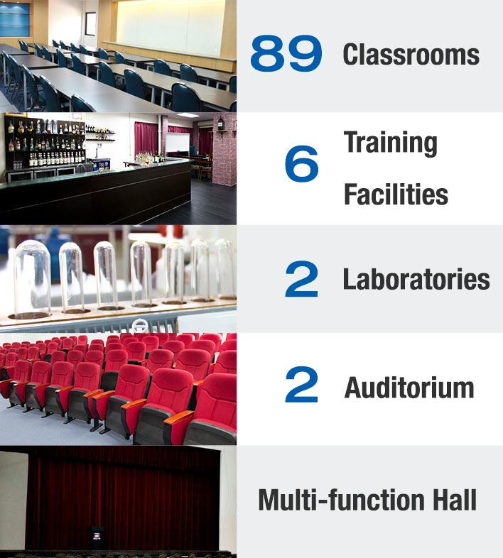 Singapore's College & Business School | DIMENSIONS