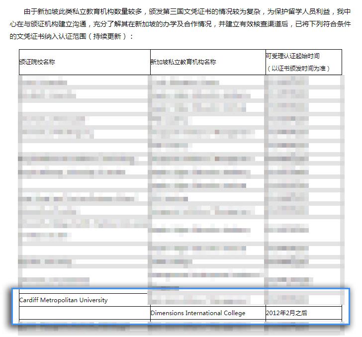英国卡迪夫城市大学文凭获得中国教育部认证